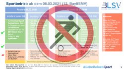 BLSV-2021 kein Sport